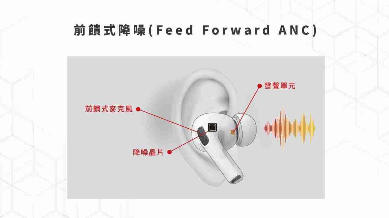 ANC抗噪已成風潮?2020年最新7款主動降噪真無線藍牙耳機推薦